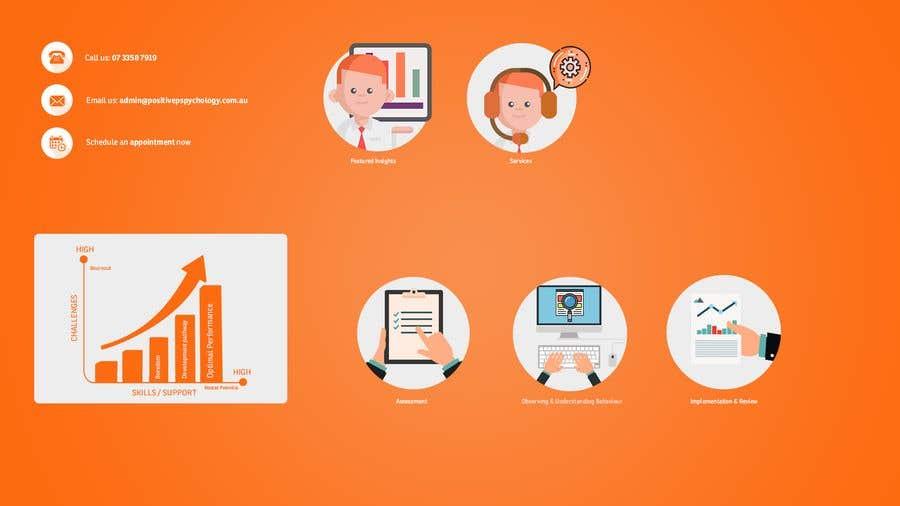 Penyertaan Peraduan #3 untuk Graphics for a website