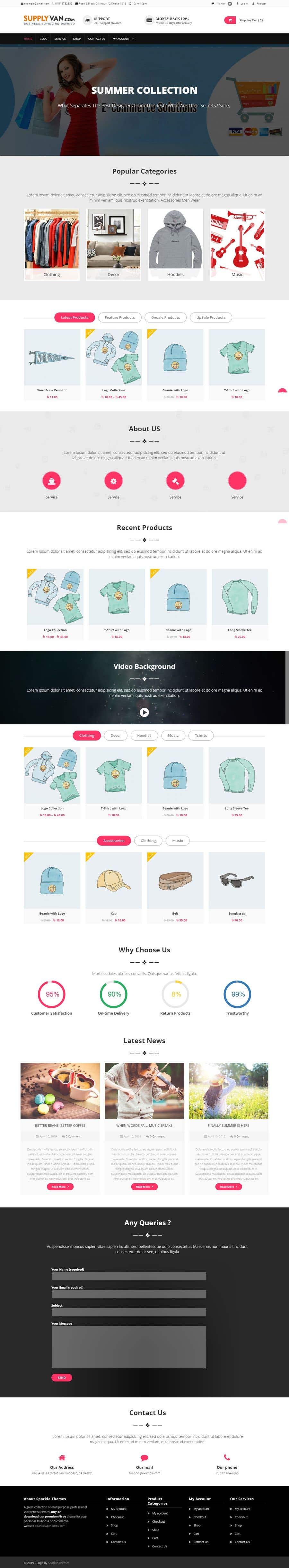 Конкурсная заявка №2 для Create a Profitable Shopify Store