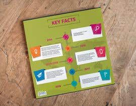 nº 27 pour Design an infographic or powerpoint 1pager to show our company history par sbh5710fc74b234f