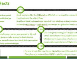 nº 25 pour Design an infographic or powerpoint 1pager to show our company history par shyamgobi