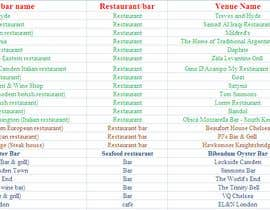 #7 cho List of cool, quirky and amazing restaurants and bars within Zone 1 in London bởi eroj