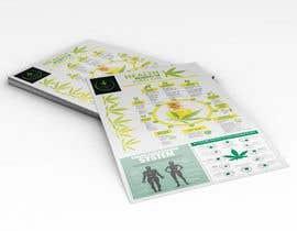 nº 20 pour flyer/sticker creation par sobuz5569