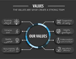 #5 for Design for values by ofarah22