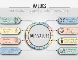 #106 for Design for values by ofarah22