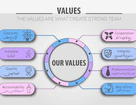 #110 for Design for values by ofarah22