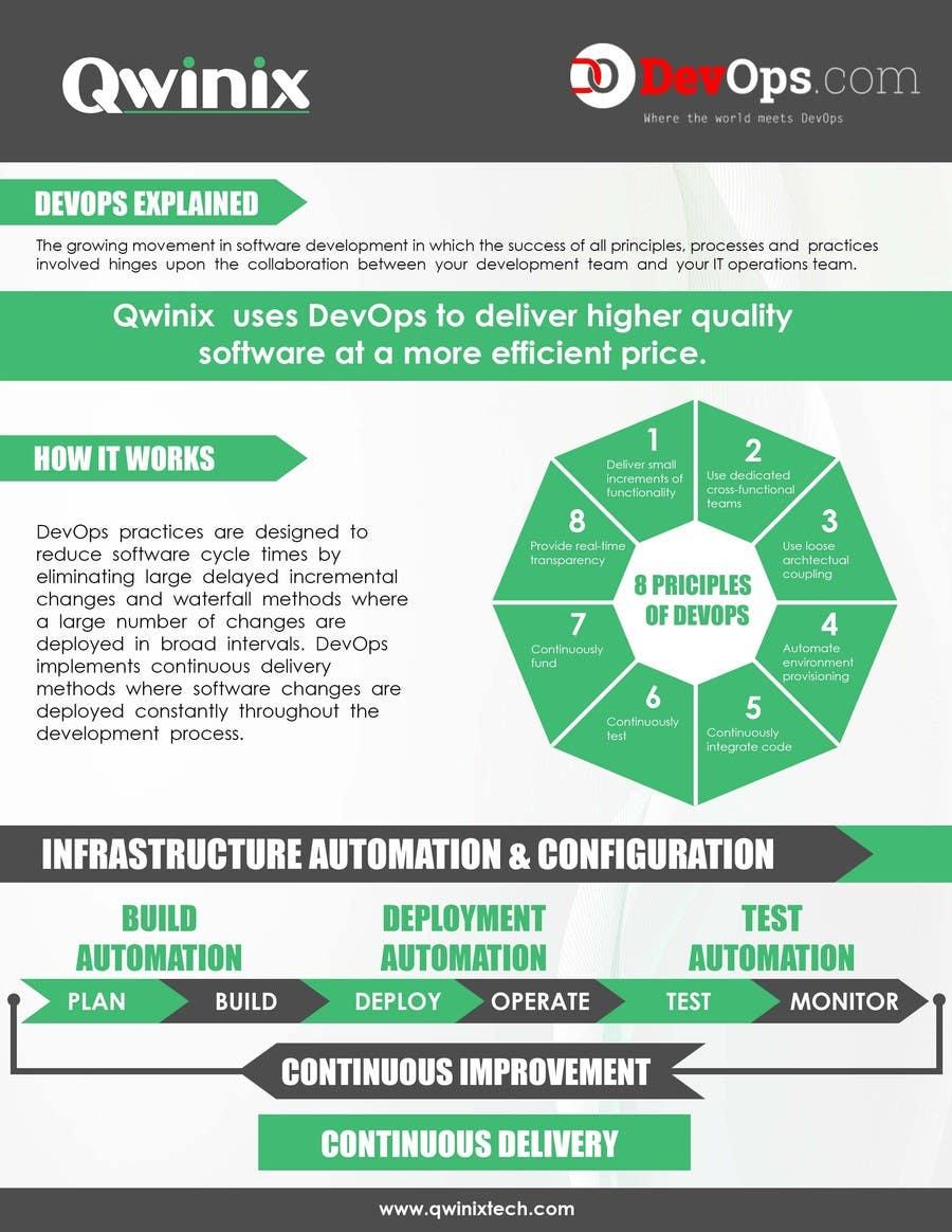 Bài tham dự cuộc thi #                                        1                                      cho                                         Design a Brochure for DevOps