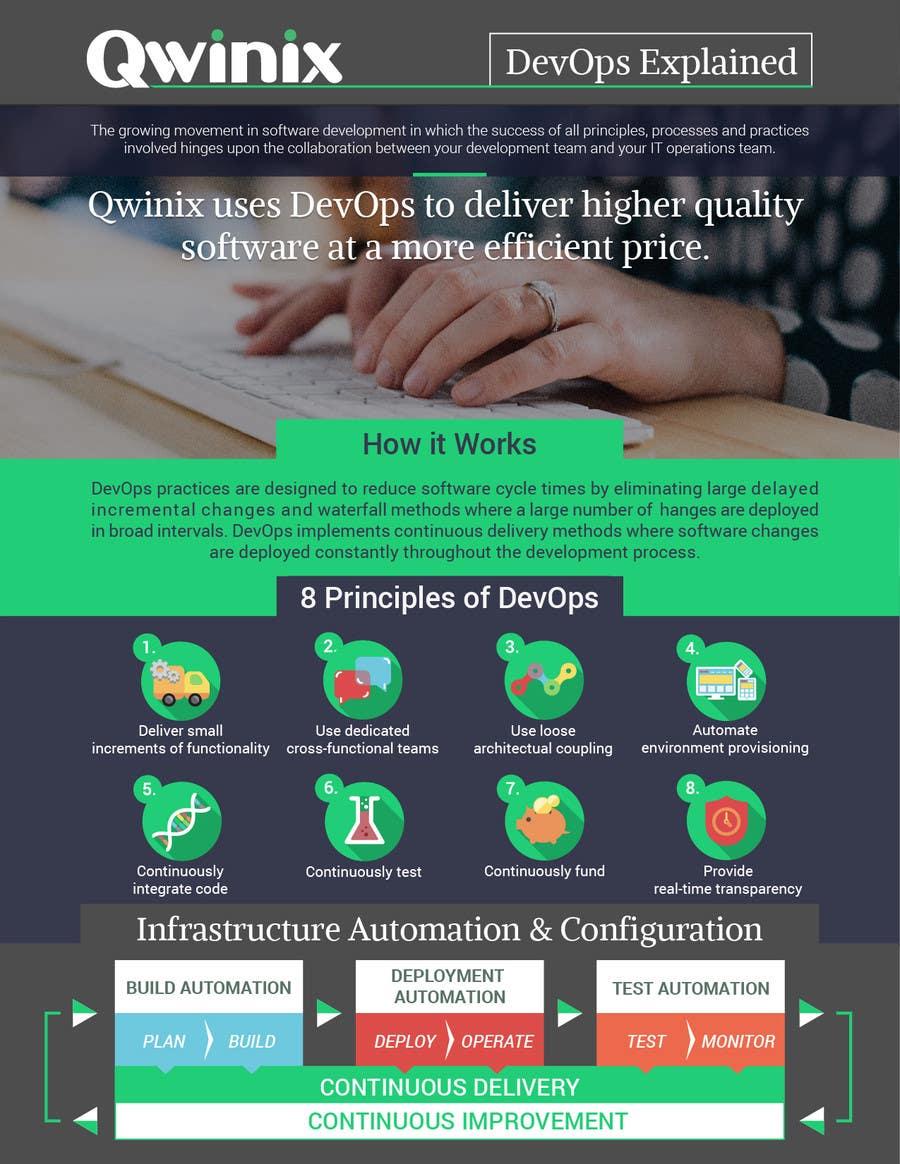 Bài tham dự cuộc thi #                                        12                                      cho                                         Design a Brochure for DevOps