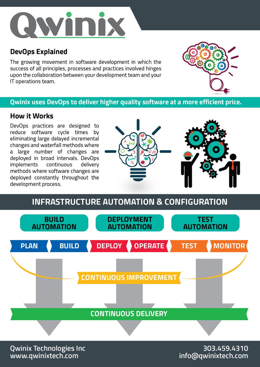 Bài tham dự cuộc thi #                                        3                                      cho                                         Design a Brochure for DevOps
