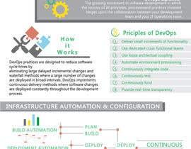 #2 cho Design a Brochure for DevOps bởi Ninoshikhi