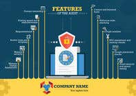 Graphic Design Kilpailutyö #9 kilpailuun Create info graphic for website security/audit