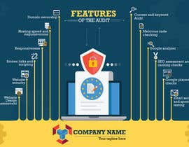 #9 for Create info graphic for website security/audit af Creativeidea18