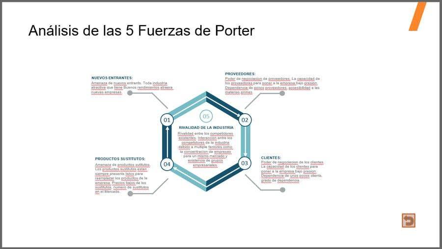 Penyertaan Peraduan #4 untuk create PPT graphics from 5 images