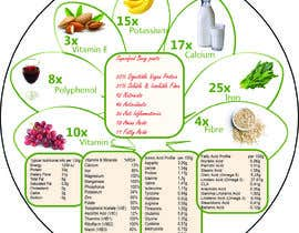 #26 para Finish off 2 label varieties por Dan5626