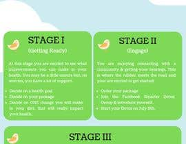 #2 untuk Make an infographic that can be posted on facebook oleh kartikeym1212