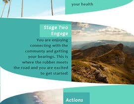 #3 for Make an infographic that can be posted on facebook by Tintarget