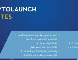 #35 for Create a 1600 pixel wide banner created to promote our Ready2Launch Websites by petersamajay
