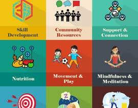 #105 for Flyer Design for Entering Wellness af mindlogicsmdu