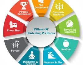 #50 for Flyer Design for Entering Wellness af irfananis07