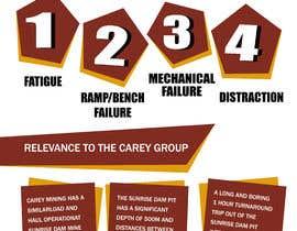 Nro 11 kilpailuun Create an Infographic käyttäjältä mahamud895