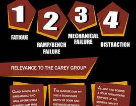 Nro 18 kilpailuun Create an Infographic käyttäjältä mahamud895