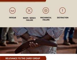 Nro 17 kilpailuun Create an Infographic käyttäjältä orlovaart