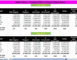 #25 for Data Entry - Online PDF to Excel Data Base by Akhher