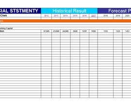 #10 for excel Financial Model: projecting Financial net worth at different scenarios af abirrajdut