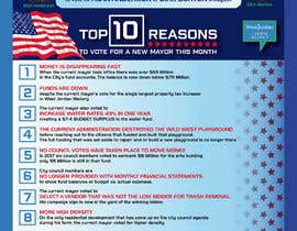 #17 for Top 10 Reasons for a new Mayor ad by saurov2012urov