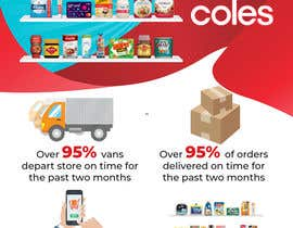 #3 for Coles Online Poster by vivekdaneapen