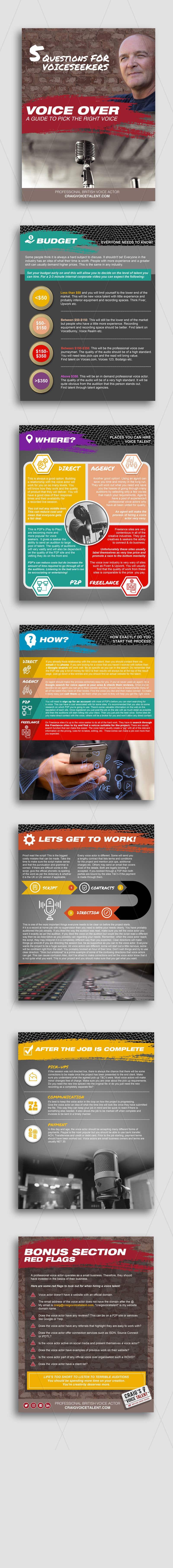 Kilpailutyö #22 kilpailussa Create a beautiful pdf guide
