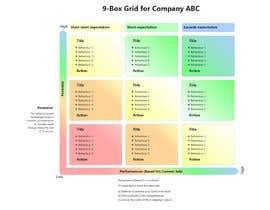 rshowrabh6 tarafından HTML Responsive 9 Box grid için no 23