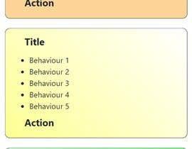 rshowrabh6 tarafından HTML Responsive 9 Box grid için no 32