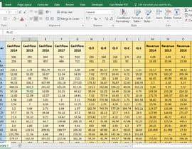 #39 cho Data Entry - Linkedin bởi MamunHossainM