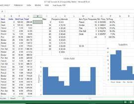 #46 cho Data Entry - Linkedin bởi nilaym645