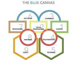 """#1 for Create a """"smart"""" & captivating look for my version of the Business Model Canvas by simonelaruccia"""
