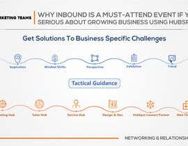 #7 cho INBOUND Conference Inforgraphic bởi sushanta13