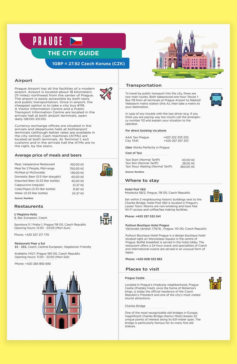 Create a city guide Infographic | Freelancer