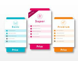 #9 for Design pricing table by MalakMedhat96