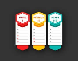 #23 for Design pricing table by AnandAlpha4ever
