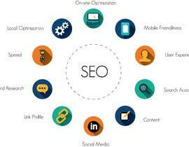 #26 for Seo marketing by Mehadi0721