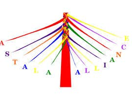 Nro 92 kilpailuun Logo/Sign - ASTALA ALLIANCE käyttäjältä JasminaSV
