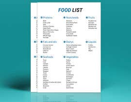 #24 for create FOOD LIST for my supplement business af mdabdulkhalequea