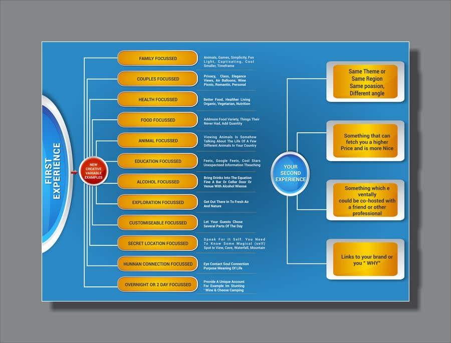 Bài tham dự cuộc thi #8 cho Basic Flowchart Graphics