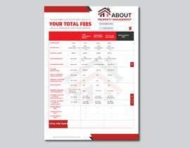 #35 untuk Design a professional PDF document oleh youshohag799