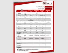 #42 untuk Design a professional PDF document oleh nahimmitu