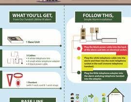 #9 for Create visual infographics for an alarm company af nofriansetia
