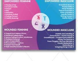 Nro 71 kilpailuun 4-Part Masculine/Feminine Diagram Design käyttäjältä d3stin