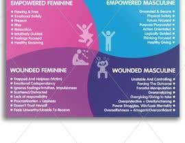 Nro 72 kilpailuun 4-Part Masculine/Feminine Diagram Design käyttäjältä d3stin