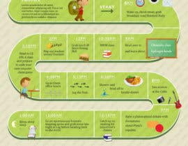 "#8 untuk Seeking beautiful infographic on ""Day in the life of an Ivy League student"" oleh cmind"