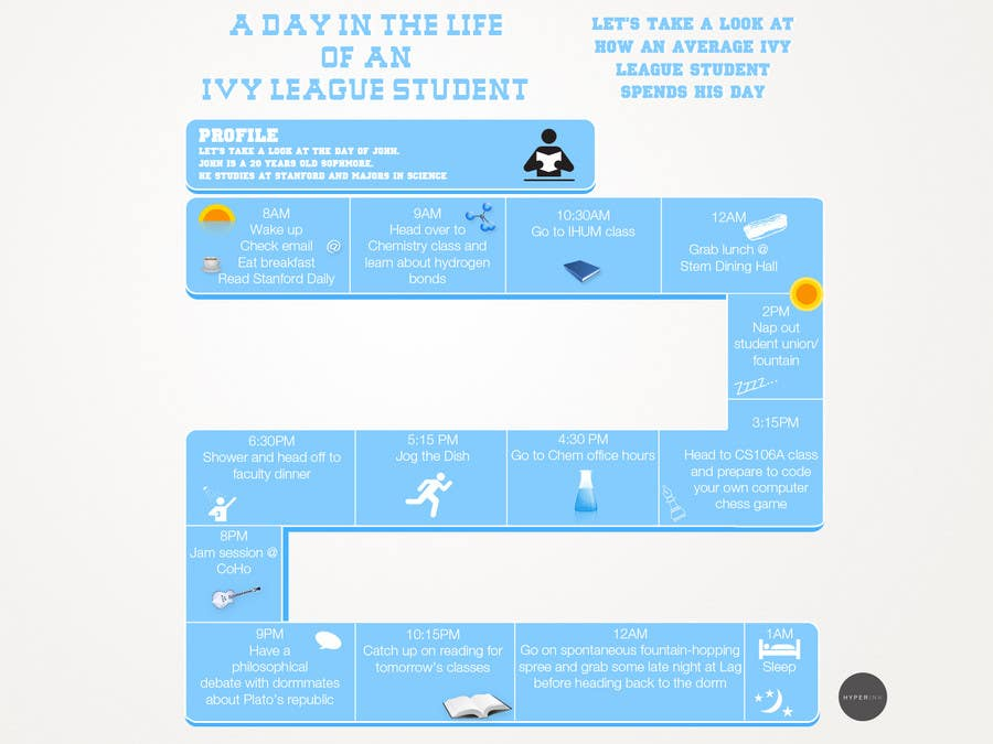 "Konkurrenceindlæg #10 for Seeking beautiful infographic on ""Day in the life of an Ivy League student"""